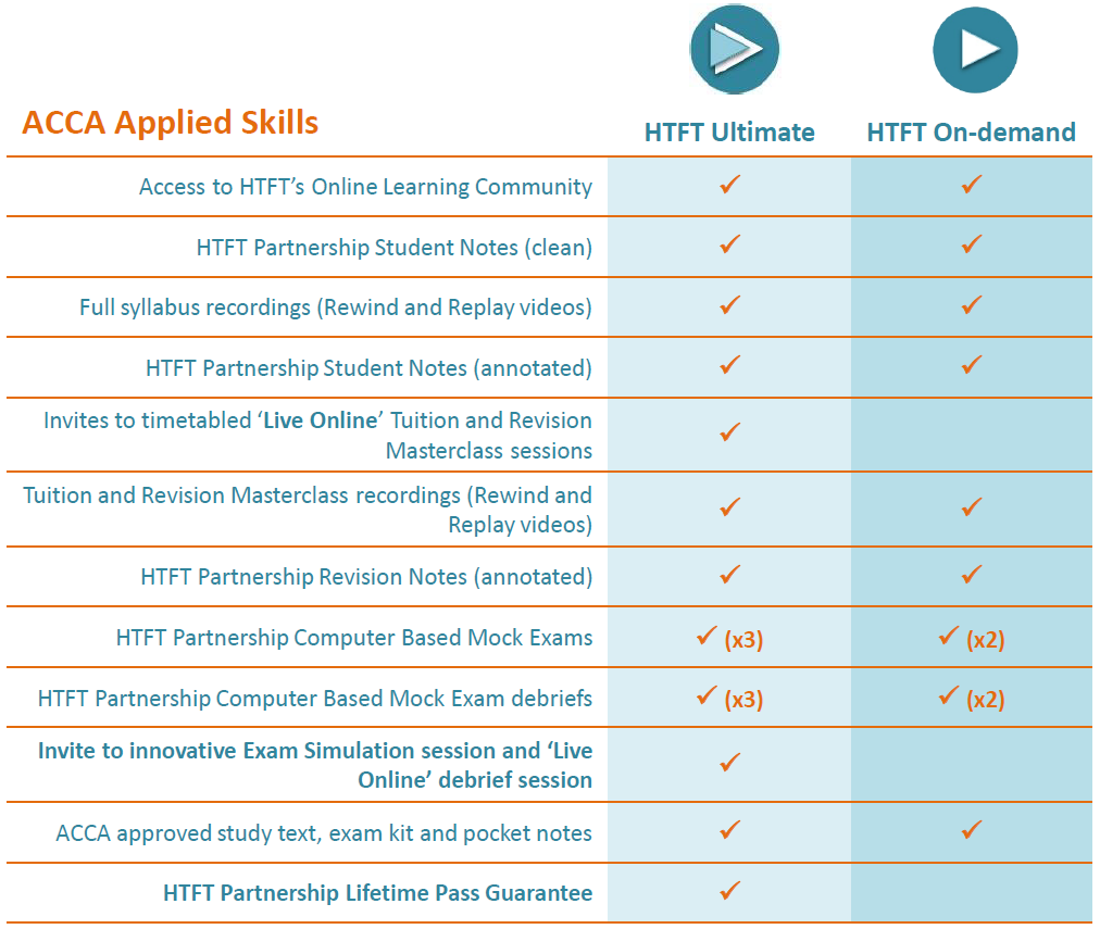 ACCA Applied Skills 2019 for website.png